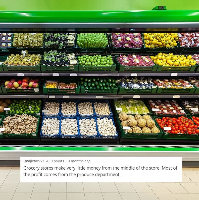How Groceries Work